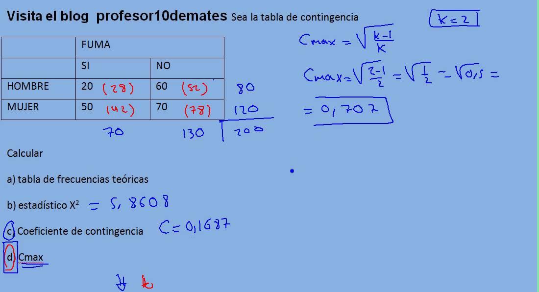 tabla de frecuencias ejercicios resueltos pdf