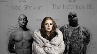 Download Adele - Hello Feat Biggie Smalls & 2Pac (2019) Mp3 and Videos