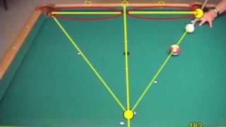 vuclip Pool bank and kick shot terminology and aiming systems, from VEPS IV (NV B.81)