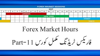 Forex Market Hours - Part 11 Forex Trading Complete Course