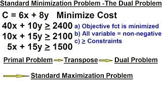 Business Math - The Simplex Method (8 of 15) Standard Minimization - The Dual Problem