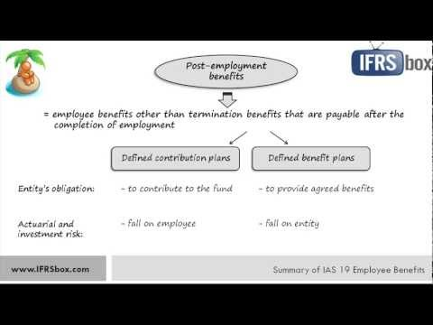 IAS 19 Employee Benefits - Summary