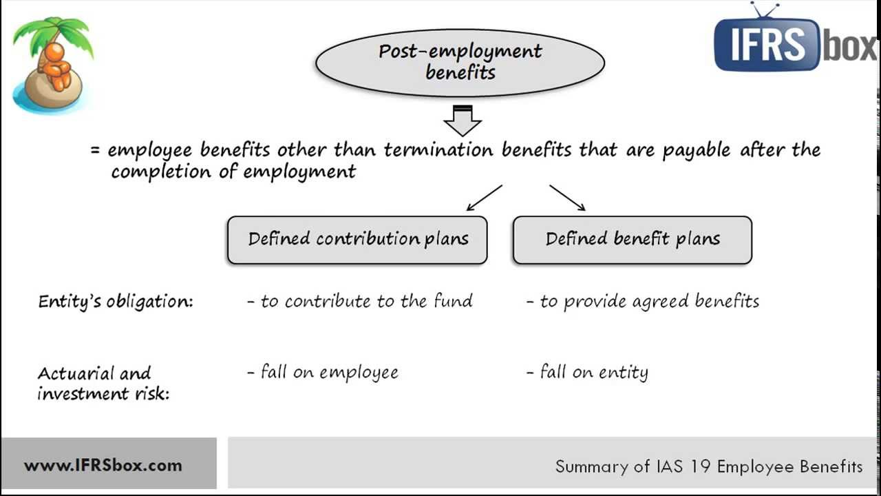 IAS 19 Employee Benefits - IFRSbox - Making IFRS Easy