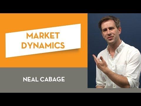 Market Dynamic Heuristics