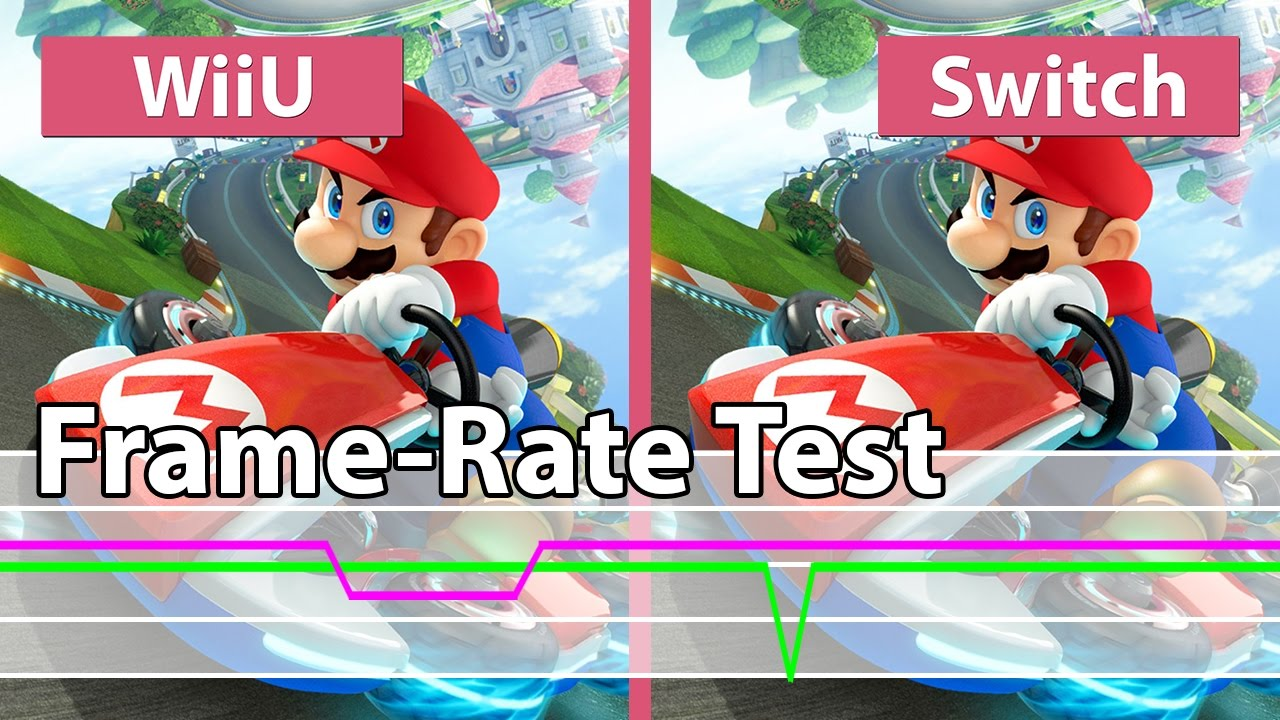 mario kart 8 switch vs wii u frame rate test graphics. Black Bedroom Furniture Sets. Home Design Ideas