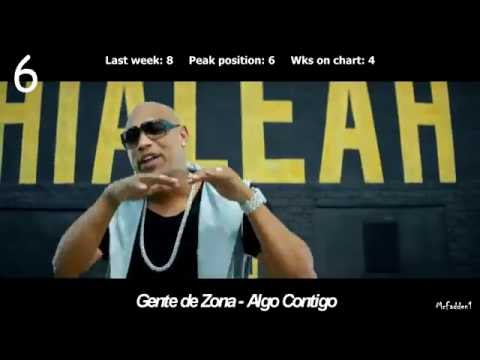 Top 10 Latin Songs (August 15, 2016)