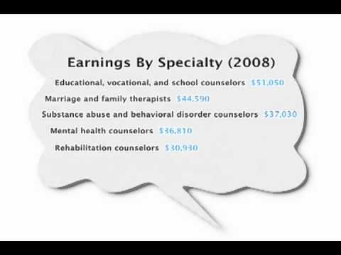 Complete Guide To Masters In Counseling Online Programs and Careers