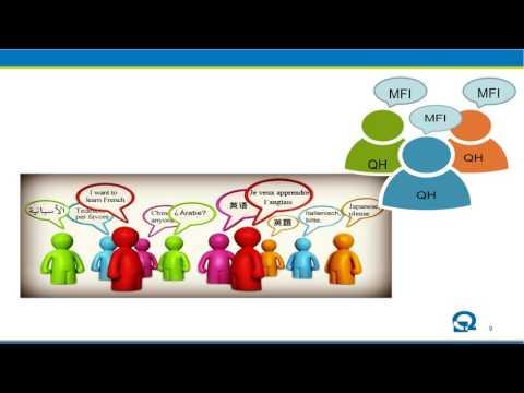 Quality Improvement Basics: Watch One, Do One, Teach One