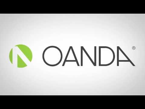 Oanda Introduction To Fxtrade Practice