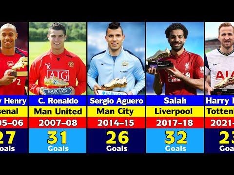 Premier League Golden