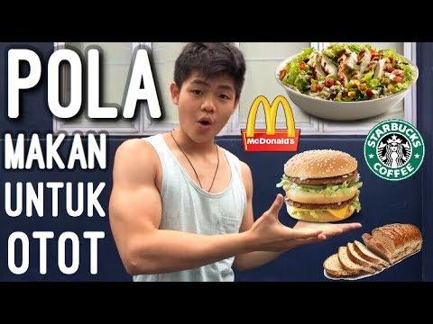 pola makan untuk membentuk otot full day of eating youtube
