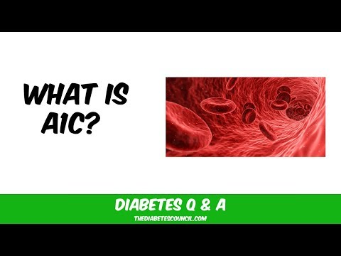 Why You Need To Know Your A1C?