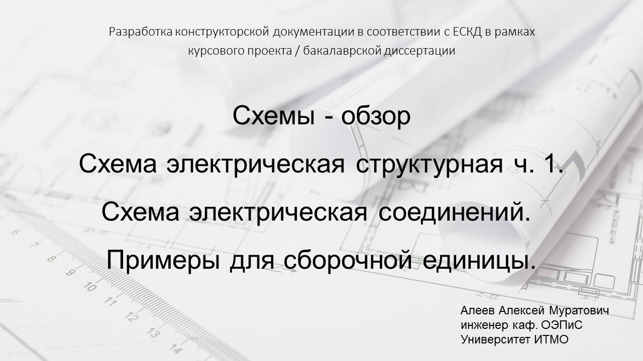 Лекция 7.  Схемы - обзор.  Электрические структурная и схема соединений.