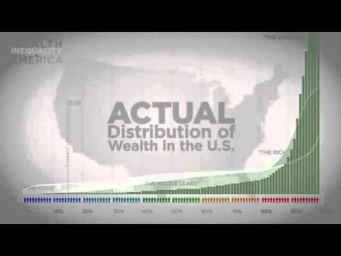 Shocking Video Shows the Extent of U S  Wealth Inequality  Get a Reality Check on the Economy!