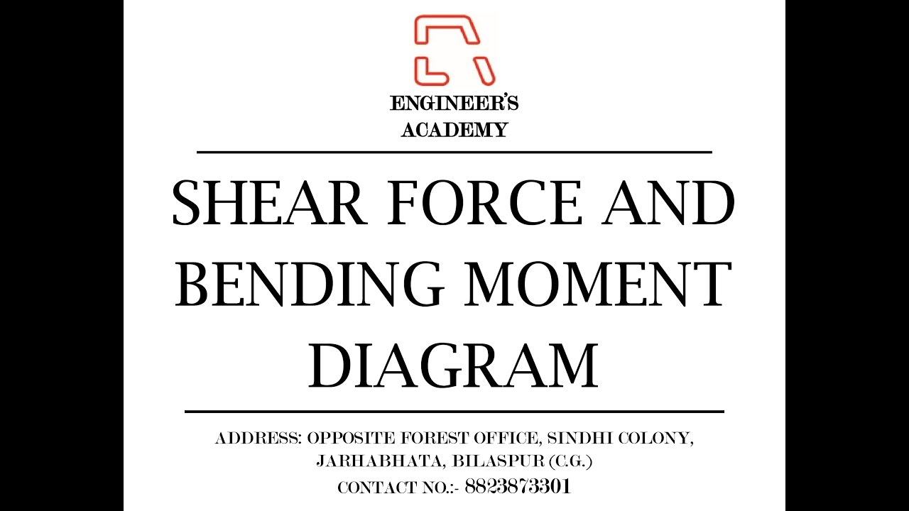 How To Draw A Shear And Moment Diagram Easy Wiring Diagrams For Force Bending Generator Basic Schemes The Beam
