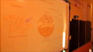 Использование микроскопа ken- a- vision-фрагмент урока