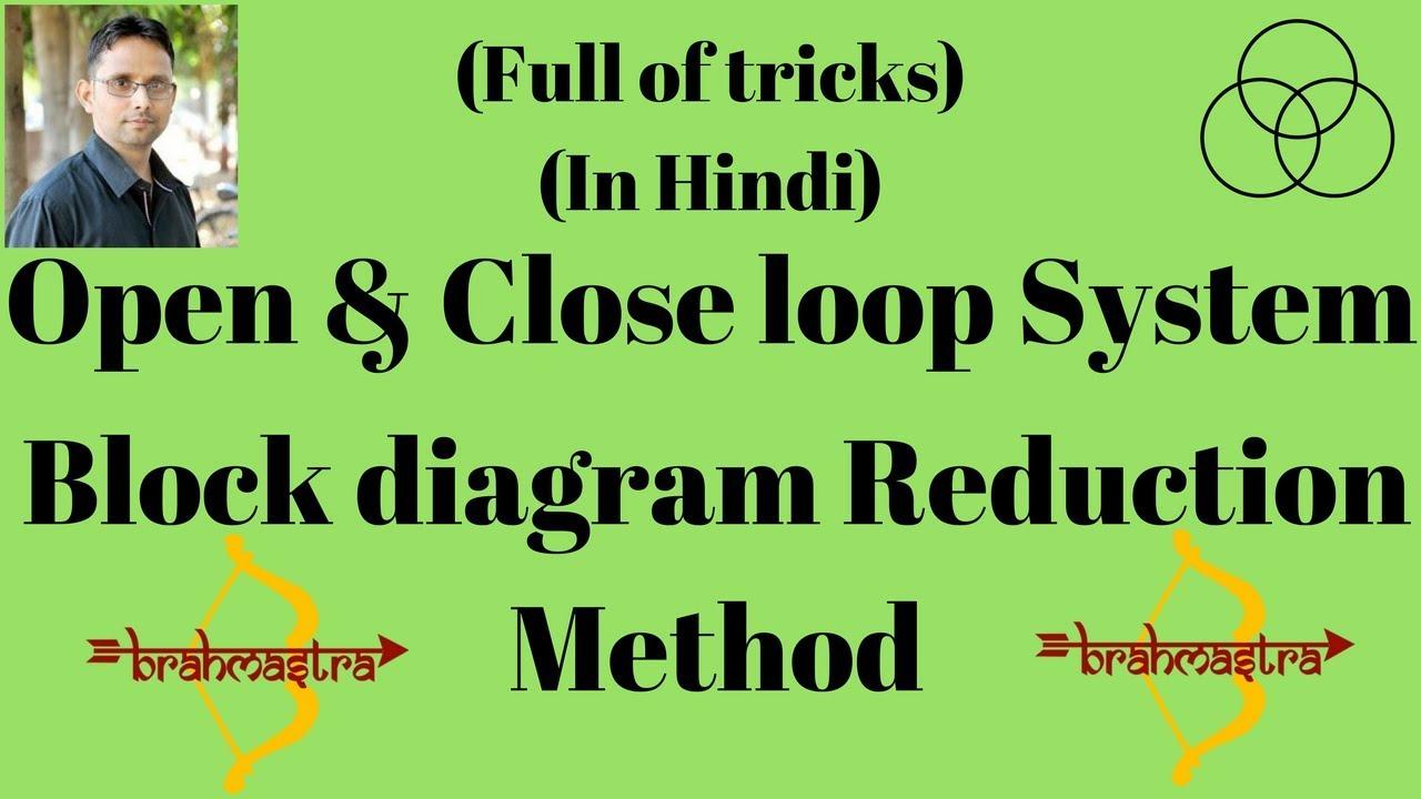 Block Diagram Reduction Method  Control System  Lecture