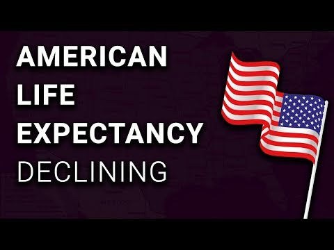 American Life Expectancy is DECLINING