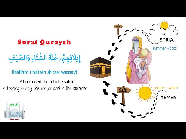 Tafsir Made Easy - SURAT QURAYSH