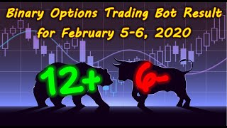 Binary Options Bot Trading Report for February 5-6, 2020 (12+ 6-) | Trading Signals in Telegram
