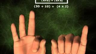 belajar perkalian menggunakan jari tangan