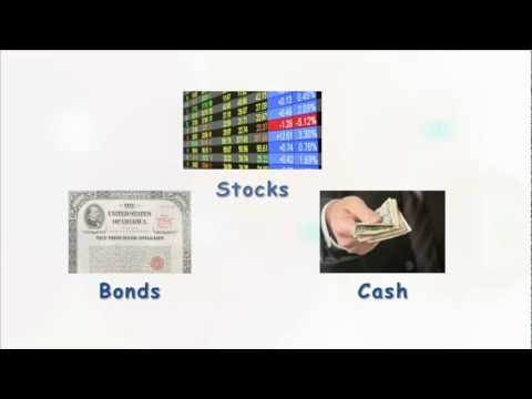 Stock Investing Myth: Asset Allocation is Based on Your Age