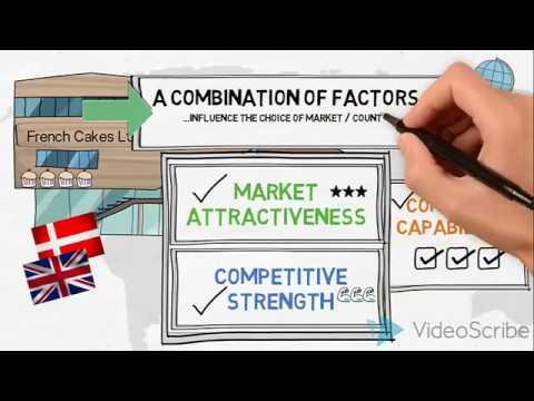 Market Selection Process - Internationalization - Global Marketing