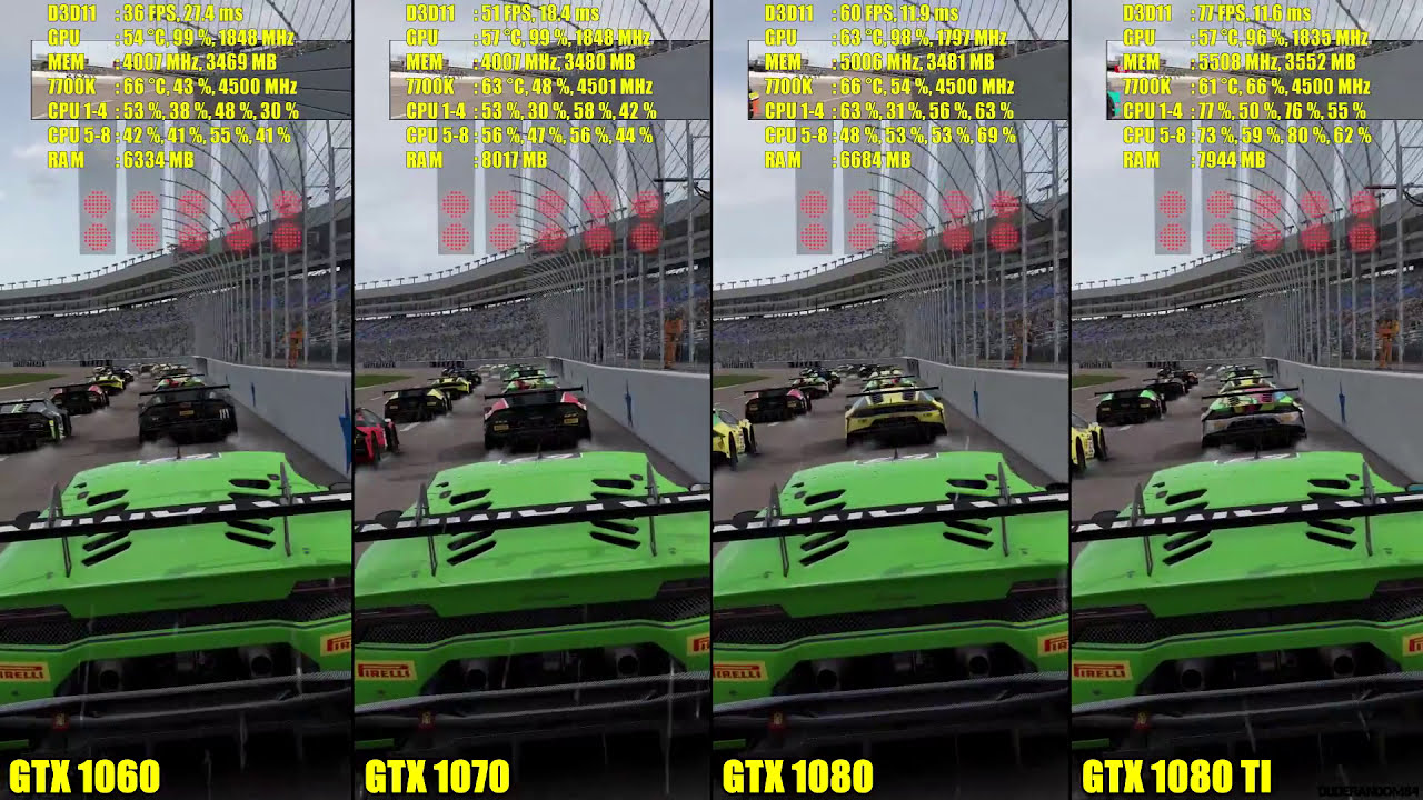 Project Cars 2 Gtx 1080 Ti Vs Gtx 1080 Vs Gtx 1070 Vs Gtx 1060 Frame