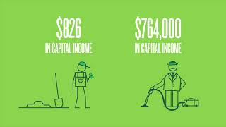The Problem of Capital Income