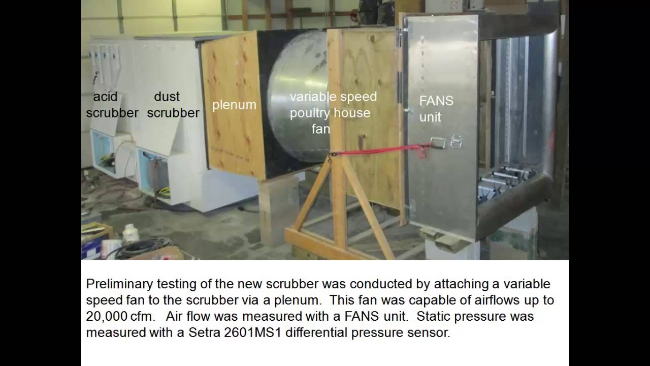 Development of an Acid Scrubber for Reducing Ammonia Emissions from