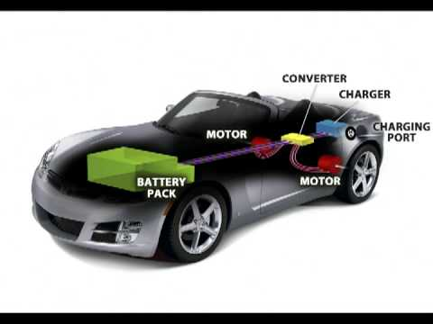 Tesla Battery Cost >> New - Amp Electric Car - Move over Tesla Motors Roadster - YouTube