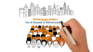 Mortgage Me Now intro
