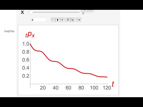My Favorite Animated Graph & Vectors in Two Dimensions at Infinity is Really Big thumbnail