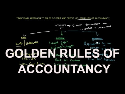 ACCOUNTING CONCEPTS | GOLDEN RULES OF ACCOUNTANCY