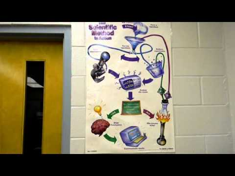 Fun Science classroom tour & Fun Science classroom tour - YouTube
