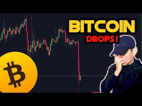 Bitcoin Technical Analysis LIVE
