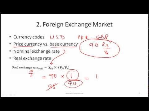 2012 CFA Level 1 Economics R21 Currency Exchange Rates.mp4