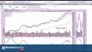 Monday Setups, Earnings, and DecisionPoint thumbnail