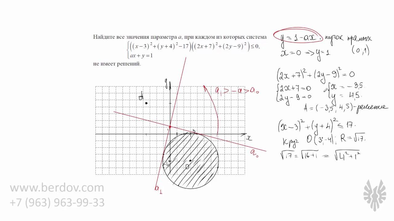 Новые задачи 18 — графическое решение