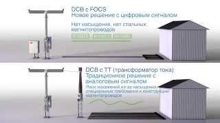 видео ABB трансформаторы тока