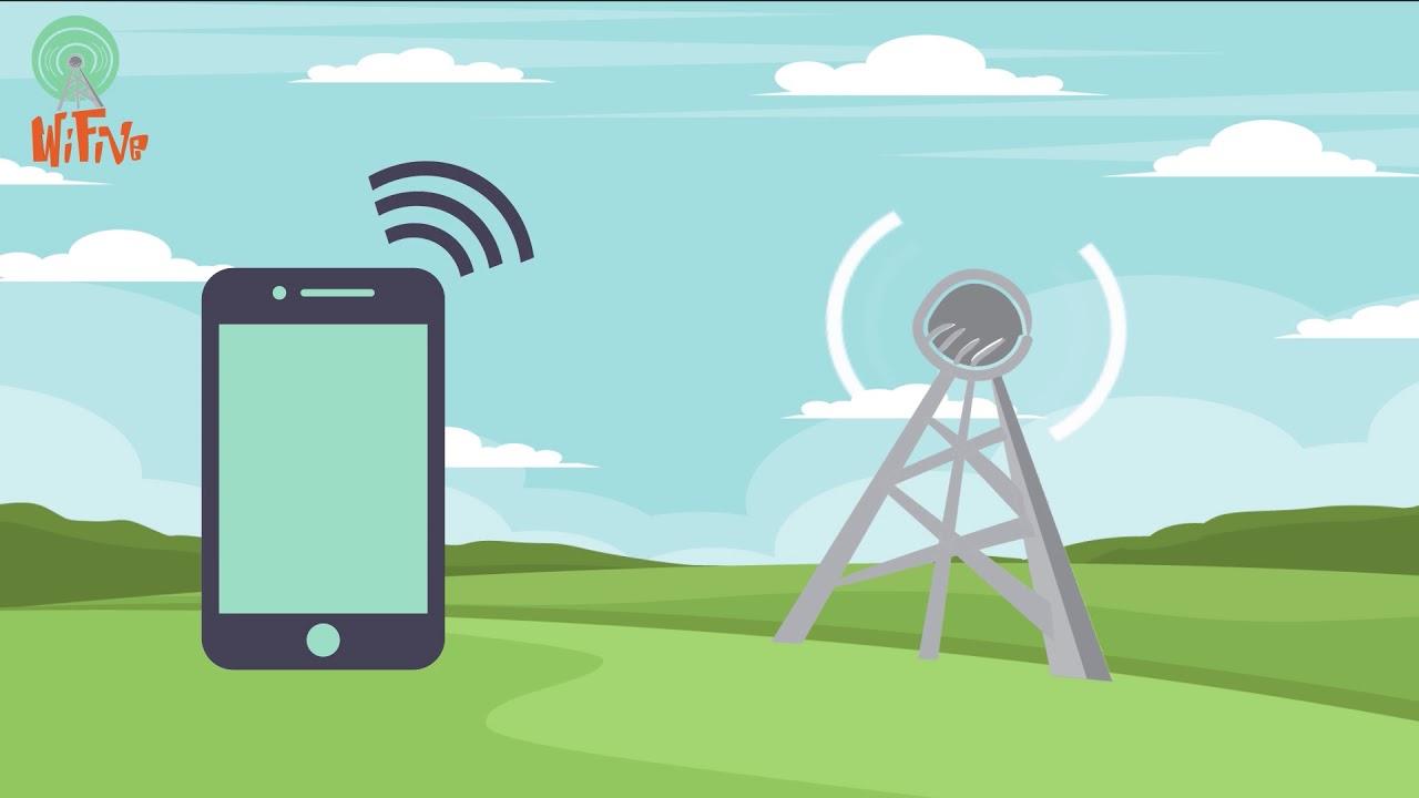 Sådan fungerer internettet – mobiltelefonen