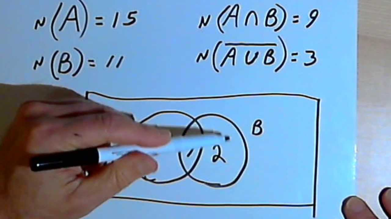 solving word problems with venn diagrams         a   youtubesolving word problems   venn diagrams  part      a