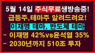 ■5월 14일 돈버는 주식생방송중.급등주/테마주/이슈분…