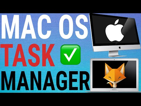 The Task Manager Alternative For Mac OS!