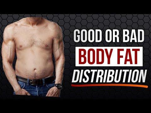 How Good is your BODY FAT DISTRIBUTION? | Vitruvian Model of Genetics
