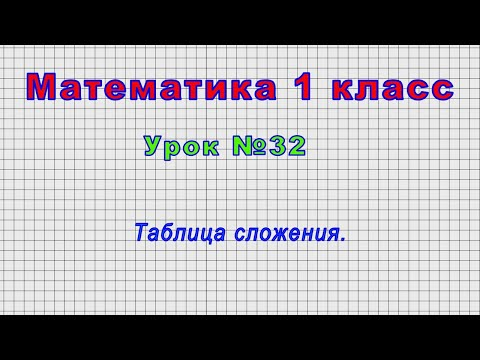 Математика 1 класс (Урок№32 - Таблица сложения.)