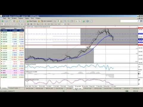 Среднесрочный анализ валютных курсов на Форекс от 14.10.2014