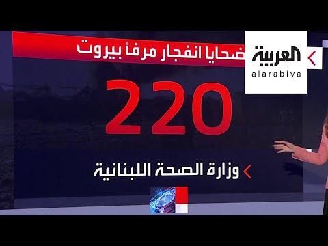حصيلة جديدة للقتلى والجرحى والمفقودين بتفجير بيروت  - نشر قبل 3 ساعة