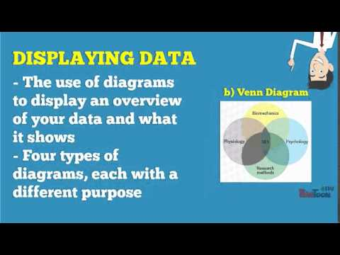 Introduction to Qualitative Data Analysis