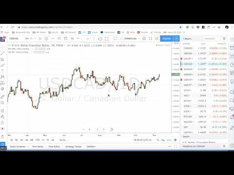 Boris and Kathy Forex Weekly - 12-11-2018 - Commodity Dollars